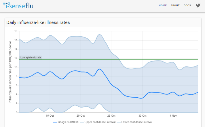 i-sense flu daily influenza-like illness rates